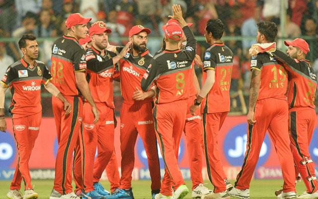 Royal Challengers Banglore Player Salaries